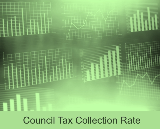 Council Tax Collection Rate