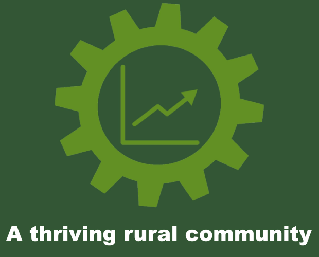 RSN Priority - A thriving rural economy